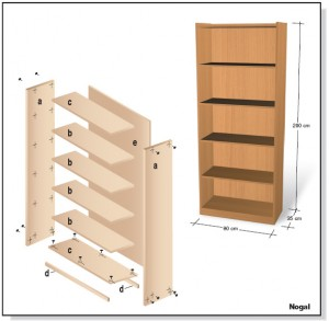 Ideas de negocios fabricar muebles de melamina for Modelos de zapateros en melamina