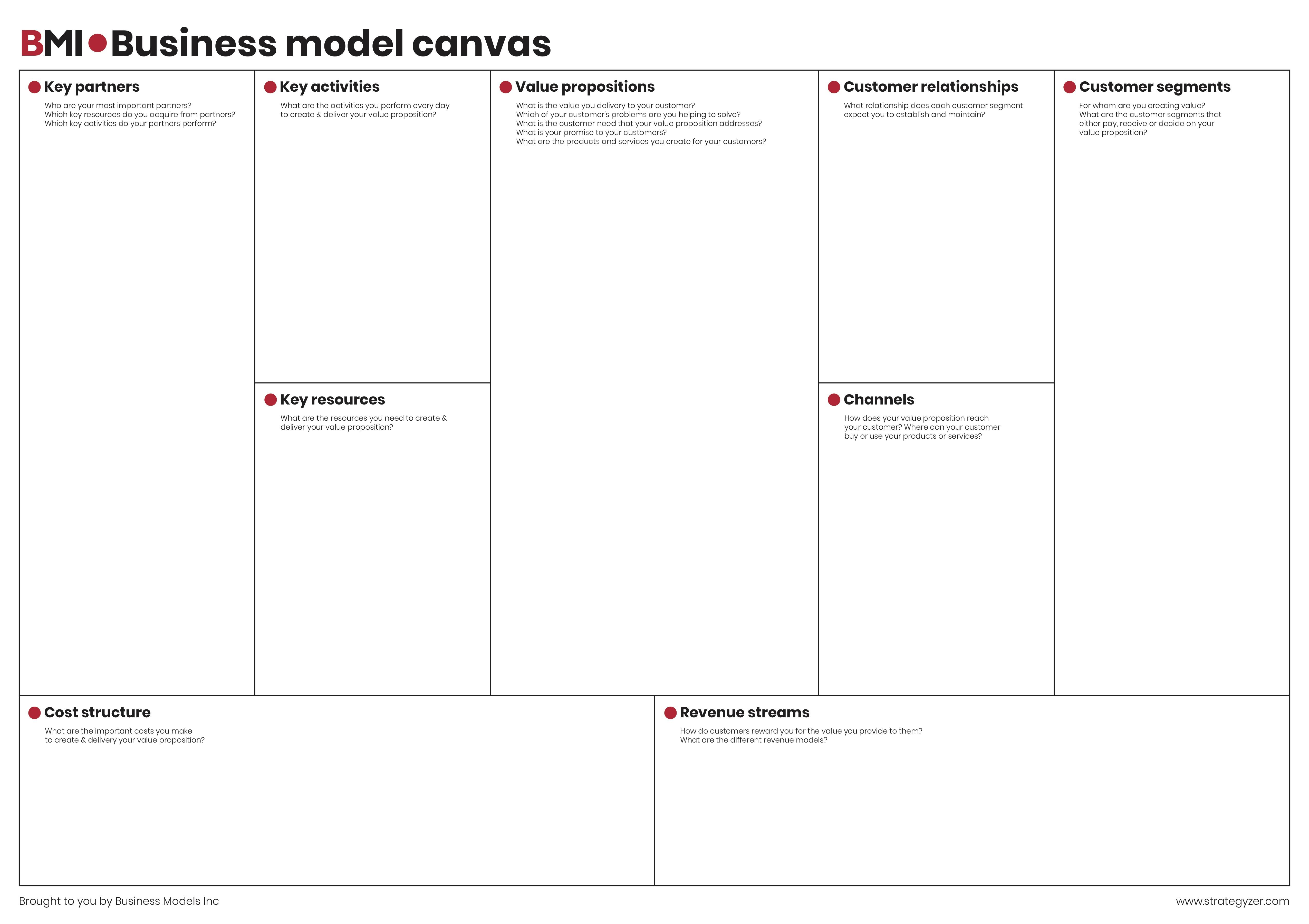 Modelo de Negocio de Canvas