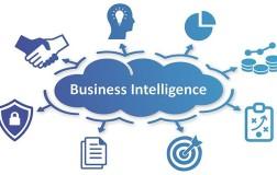 Inteligencia de Negocios ¿Que es? Definicion y Ejemplos